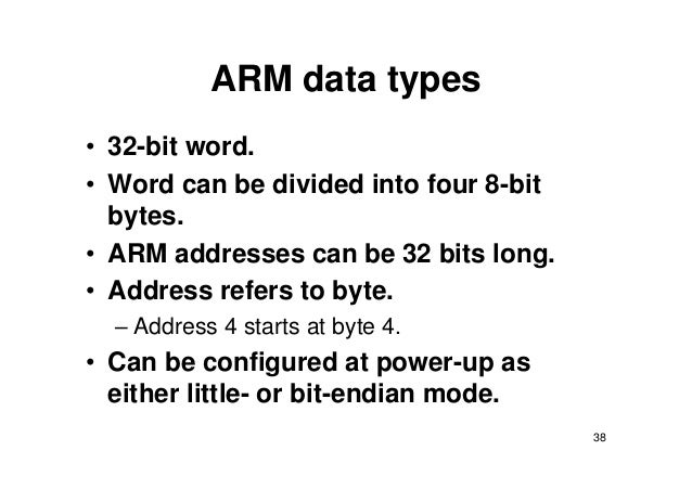 Introduction to ARM Architecture