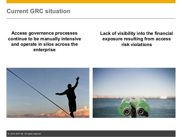© 2014 SAP AG. All rights reserved. 15 Current GRC situation Access governance processes continue to be manually intensive...