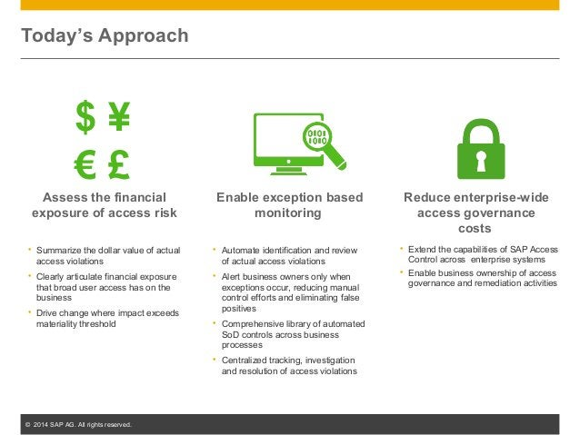 © 2014 SAP AG. All rights reserved. 16 Today's Approach Assess the financial exposure of access risk  Summarize the dolla...