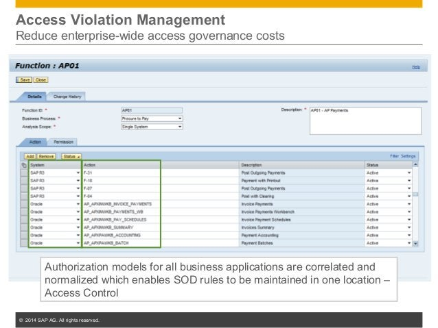 © 2014 SAP AG. All rights reserved. 19 Access Violation Management Reduce enterprise-wide access governance costs Authoriz...
