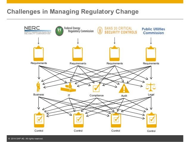 © 2014 SAP AG. All rights reserved. 31 Challenges in Managing Regulatory Change IT ComplianceBusiness Audit Legal Requirem...