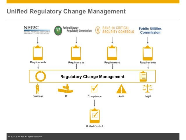 © 2014 SAP AG. All rights reserved. 32 Unified Regulatory Change Management Unified Control IT ComplianceBusiness Audit Le...