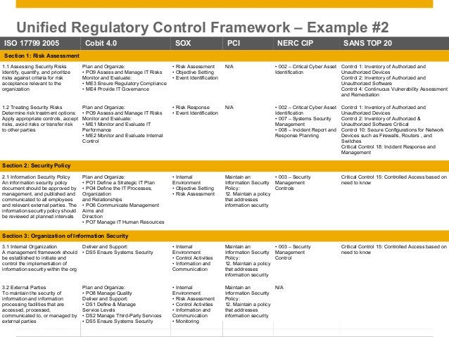 © 2014 SAP AG. All rights reserved. 37 Unified Regulatory Control Framework – Example #2 ISO 17799 2005 Cobit 4.0 SOX PCI ...