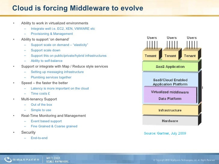 Middleware as a Service - How the cloud is shaping next generation mi…