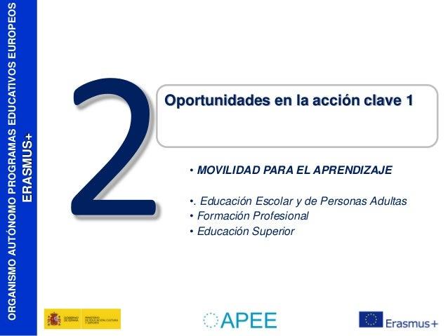 ERASMUS+  ORGANISMO AUTÓNOMO PROGRAMAS EDUCATIVOS EUROPEOS  Oportunidades en la acción clave 1  • MOVILIDAD PARA EL APREND...