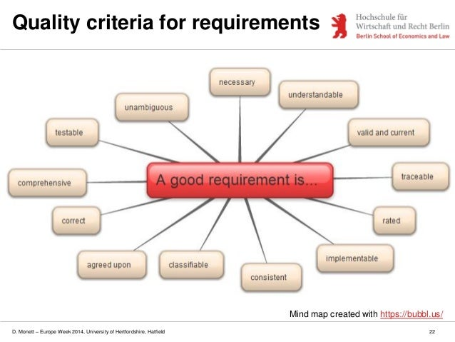 D. Monett – Europe Week 2014, University of Hertfordshire, Hatfield 22 Quality criteria for requirements Mind map created ...