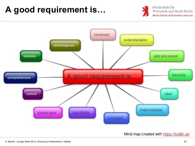 D. Monett – Europe Week 2014, University of Hertfordshire, Hatfield 24 A good requirement is… Mind map created with https:...