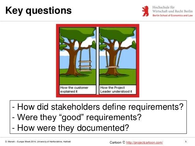 D. Monett – Europe Week 2014, University of Hertfordshire, Hatfield Key questions 5Cartoon http://projectcartoon.com/ - Ho...