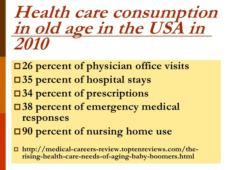 Health care consumptionin old age in the USA in2010 26 percent of physician office visits 35 percent of hospital stays ...