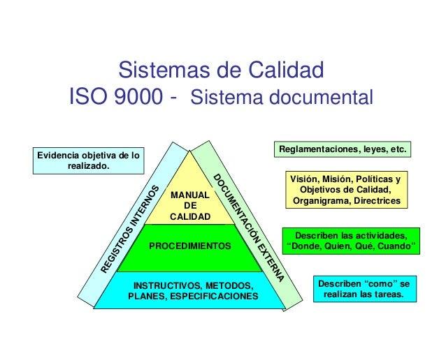 Evoluci U00f3n De Los Sistemas De Calidad