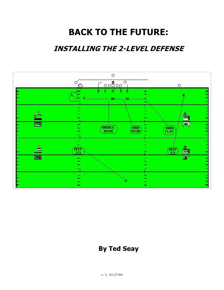 BACK TO THE FUTURE: INSTALLING THE 2-LEVEL DEFENSE               By Ted Seay              v. 3, 01/27/04