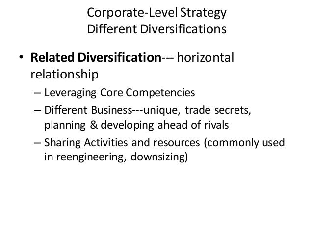 what are the differences among horizontal vertical and conglomerate mergers Conglomerate merger involves a merger between two businesses that are not   horizontal merger vertical merger conglomerate merger.