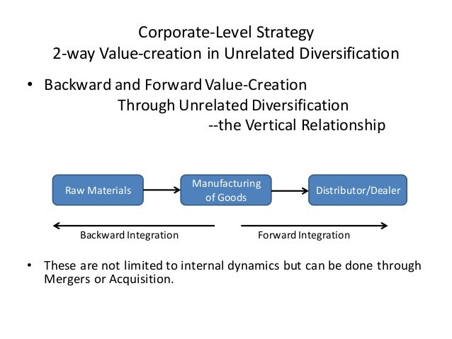 D an unrelated diversification strategy e a