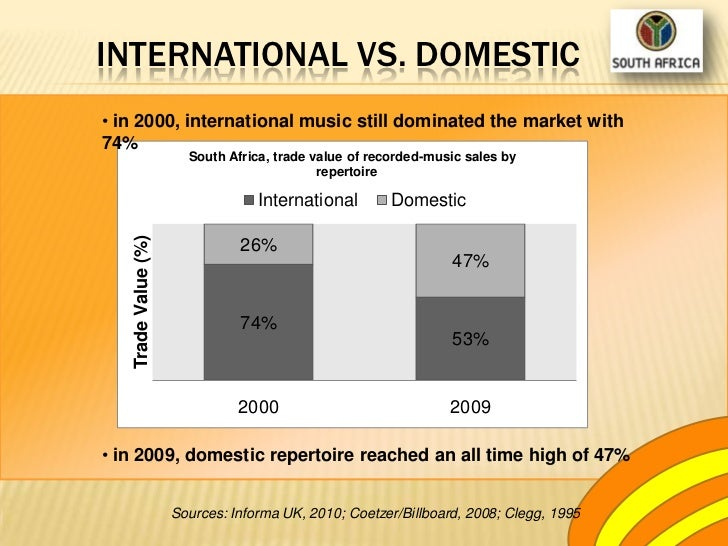 traditional music vs international music Japan is a country with a rich and interesting history devoted to music and dance it has managed to salvage and re-ignite traditional dances and musical events.