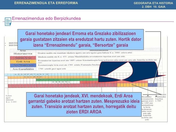 2. M   Errenazimendua Eta Erreforma   Rg Slide 3