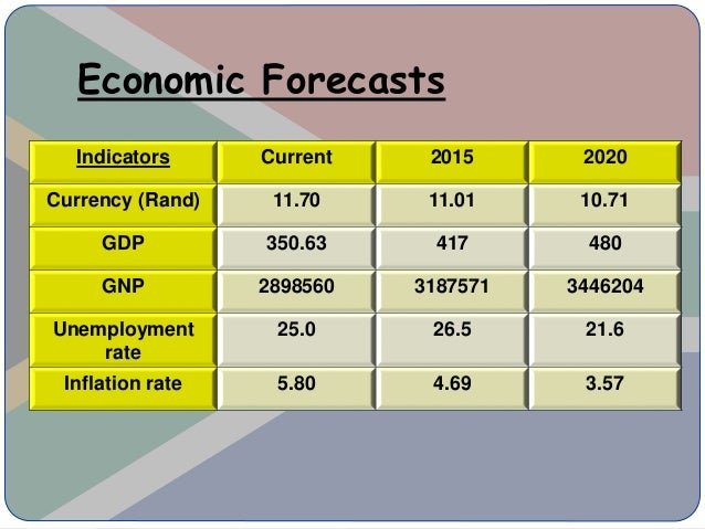 political and economic environment of south africa Factors that affect international business 14 a brief introduction of the south africa economy 15the africa 15 conclusion 16  political, environmental, social .