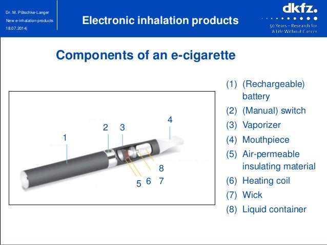 18.07.2014| Dr. M. Pötschke-Langer New e-inhalation products Electronic inhalation products 1 2 3 4 5 6 Components of an e...