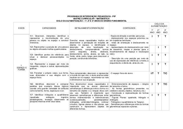 PROGRAMA DE INTERVENÇÃO PEDAGÓGICA - PIP                                                        MATRIZ CURRICULAR – MATEMÁ...
