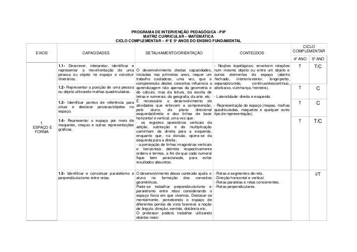 PROGRAMA DE INTERVENÇÃO PEDAGÓGICA - PIP                                                       MATRIZ CURRICULAR – MATEMÁT...