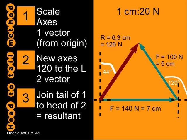 mechanics feet diagram image feet diagram
