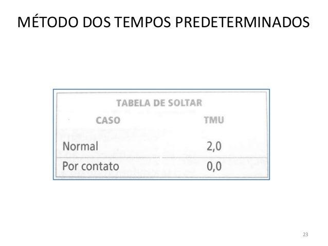 MÉTODO DOS TEMPOS PREDETERMINADOS 23