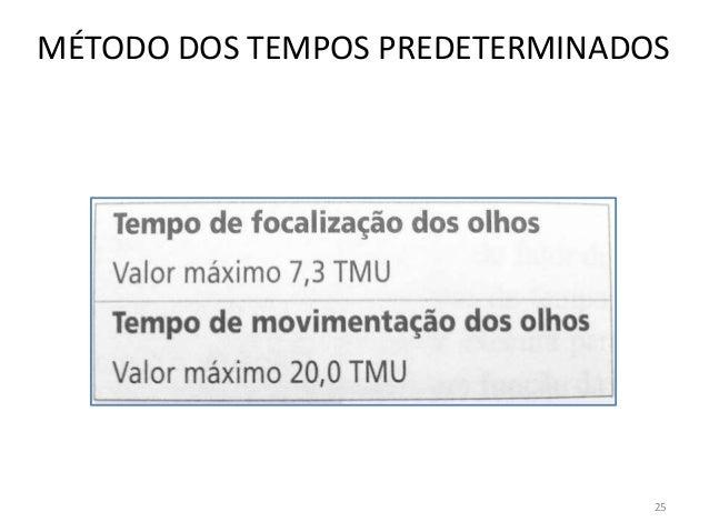 MÉTODO DOS TEMPOS PREDETERMINADOS 25