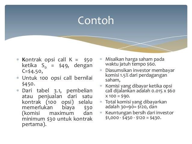 komisi perdagangan opsi