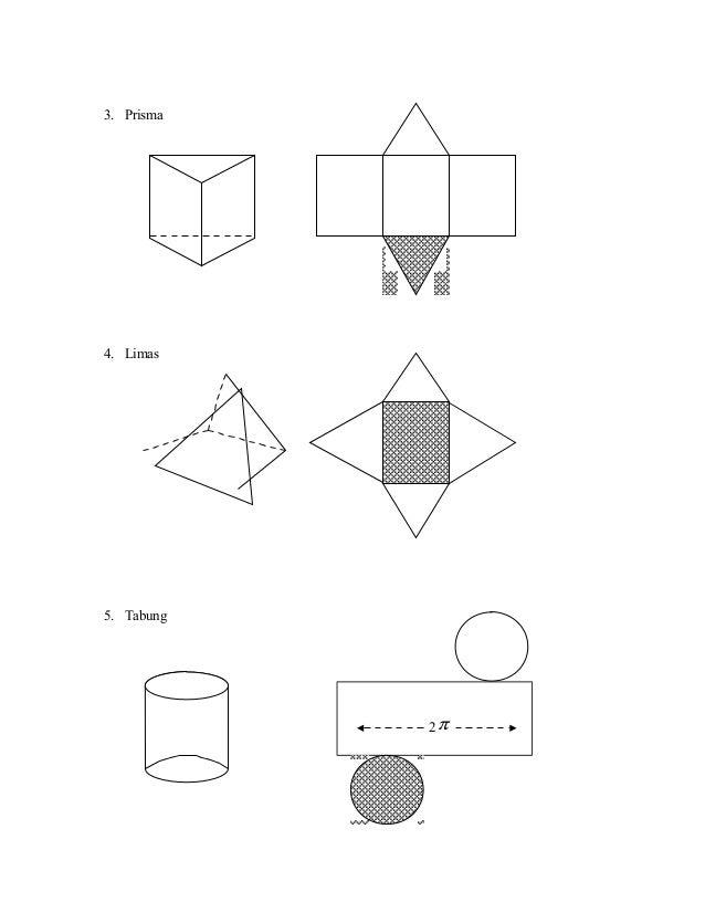 2 menghitung-luas-permukaan-bangun-ruang 35330e6682