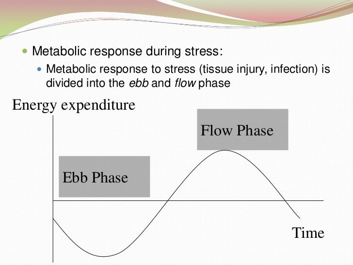 acute stress response essay Adaptive response: acute tonsillitis, allergic contact dermatitis, stress (essay sample) they can be acute, chronic, or recurrent and pritonsillar abscess.