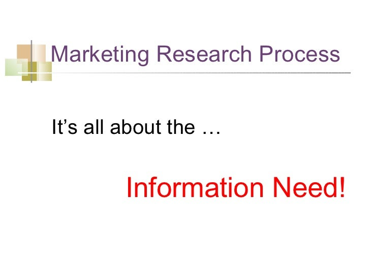 Marketing Research ProcessIt's all about the …        Information Need!