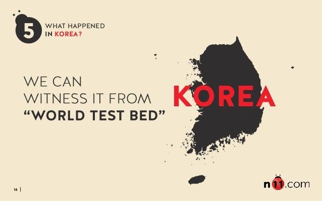 14 KOREA 5 WHAT HAPPENED IN KOREA?