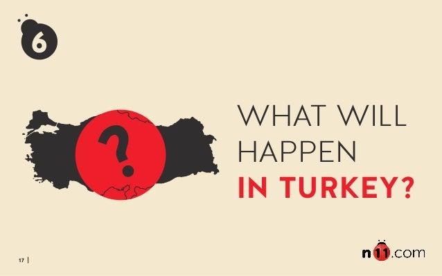 17 WHAT WILL HAPPEN IN TURKEY?