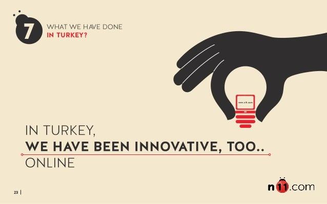 23 7 WHAT WE HAVE DONE IN TURKEY? www.n11.com