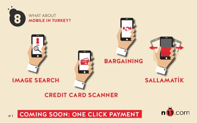 27 WHAT ABOUT MOBILE IN TURKEY? SALLAMATİKIMAGE SEARCH COMING SOON: ONE CLICK PAYMENT BARGAINING CREDIT CARD SCANNER
