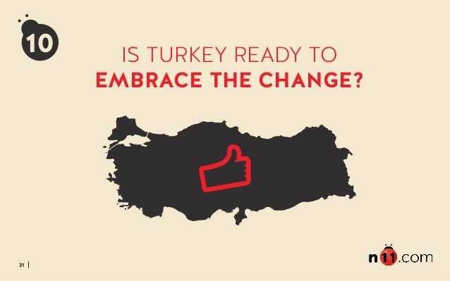 31 IS TURKEY READY TO EMBRACE THE CHANGE?