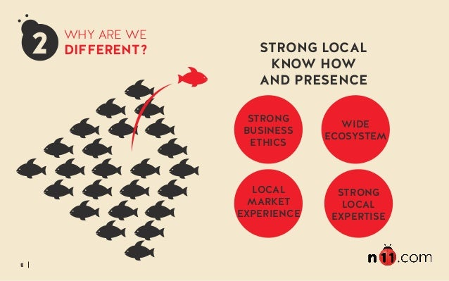 8 2 WHY ARE WE DIFFERENT? STRONG LOCAL KNOW HOW AND PRESENCE STRONG BUSINESS ETHICS WIDE ECOSYSTEM LOCAL MARKET EXPERIENCE...