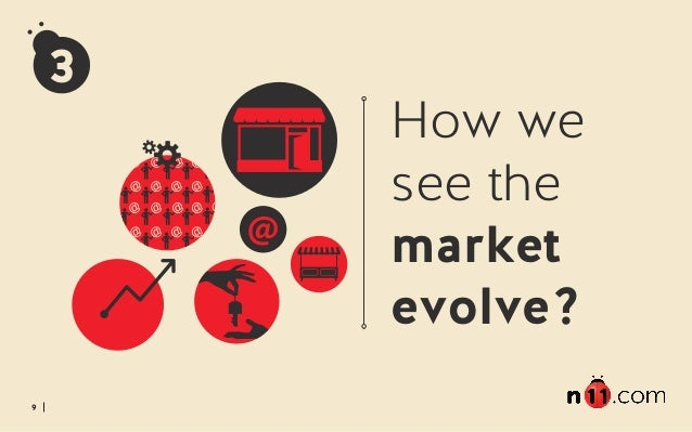 9 3 How we see the market evolve?