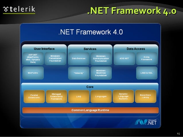Download .NET Framework