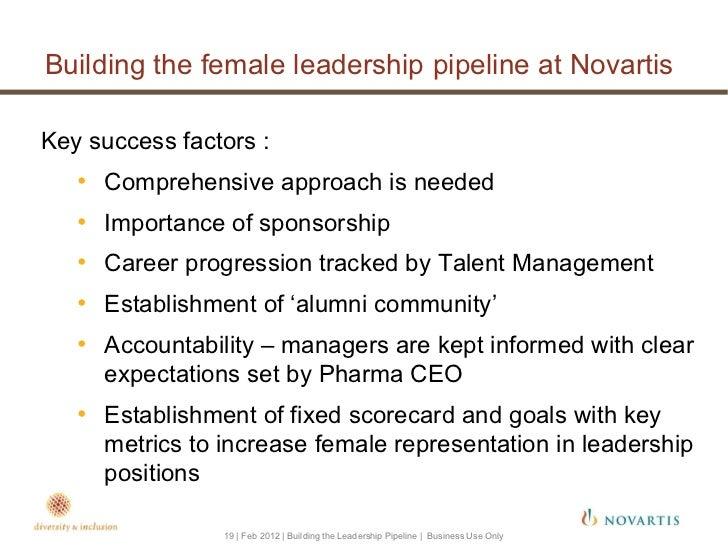 Global talent management at novartis case conclusion