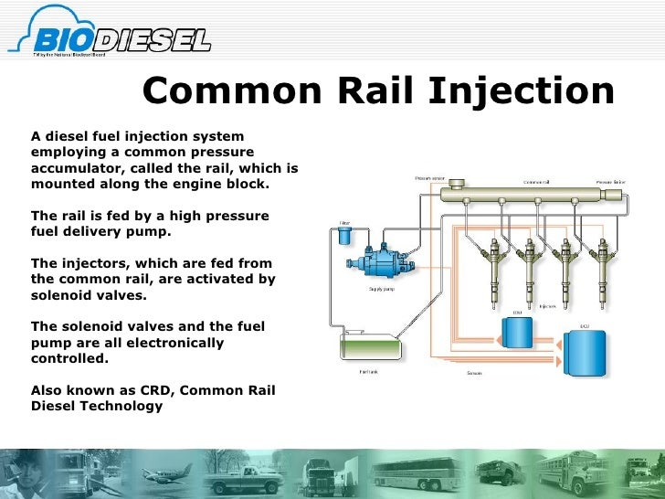Understanding the Diesel Engine – Diesel Engine Components Diagram Electronic Injection