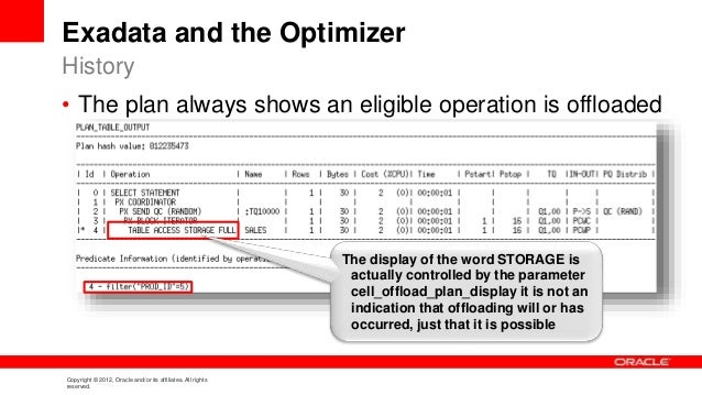 ... offloadable History; 21.  sc 1 st  SlideShare & Understanding Query Optimization with u0027regularu0027 and u0027Exadatau0027 Oracle