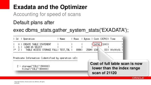 ... 69.  sc 1 st  SlideShare & Understanding Query Optimization with u0027regularu0027 and u0027Exadatau0027 Oracle