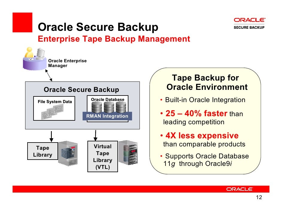 backups in security systems Join mike chapple for an in-depth discussion in this video, backups, part of comptia security+ (sy0-401) cert prep: compliance and operational security.