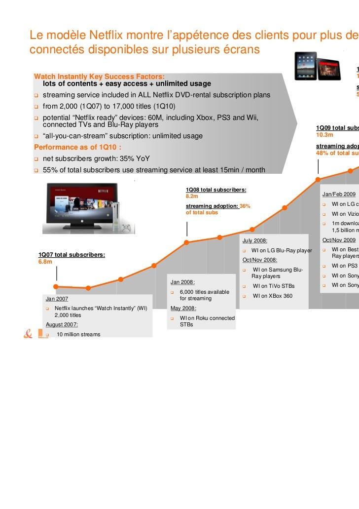 Le modèle Netflix montre l'appétence des clients pour plus de services interactifsconnectés disponibles sur plusieurs écra...