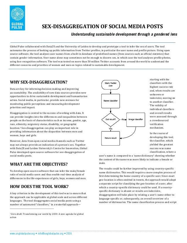 www.unglobalpulse.org • info@unglobalpulse.org • 2016  SEX-DISAGGREGATIONOFSOCIALMEDIAPOSTS Understanding sustainab...