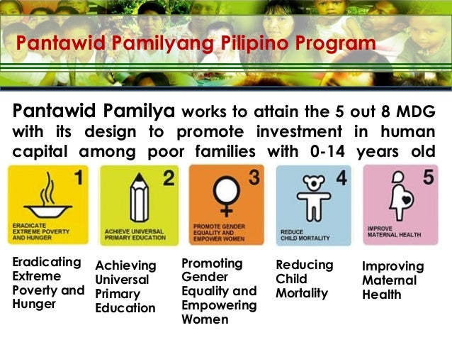 pantawid pamilyang pilipino program thesis Department of social welfare and development pantawid pamilyang pilipino  program (conditional cash transfer) i brief background on.