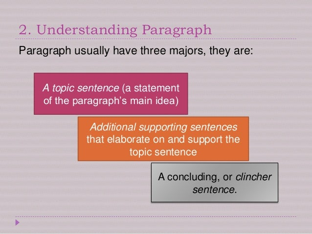 What Is a Clincher at the End of Your Essay?