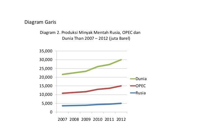 2 pengumpulan dan penyajian data statistik diagram ccuart Choice Image