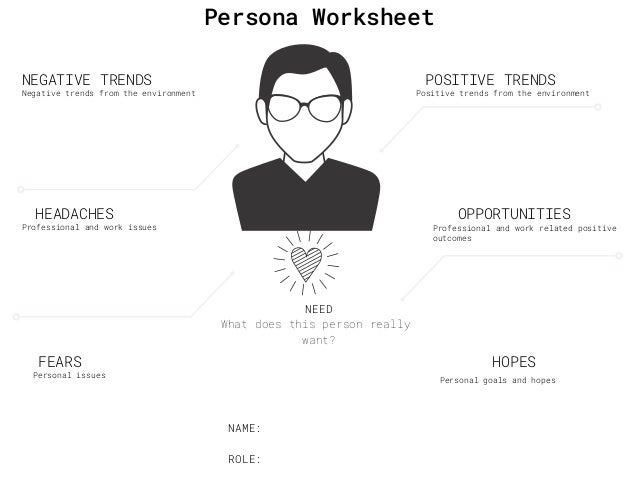 Persona Worksheet NAME: ROLE: NEED What does this person really want? NEGATIVE TRENDS Negative trends from the environment...