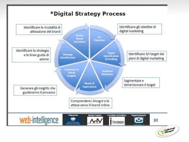 La Strategia dei contenuti
